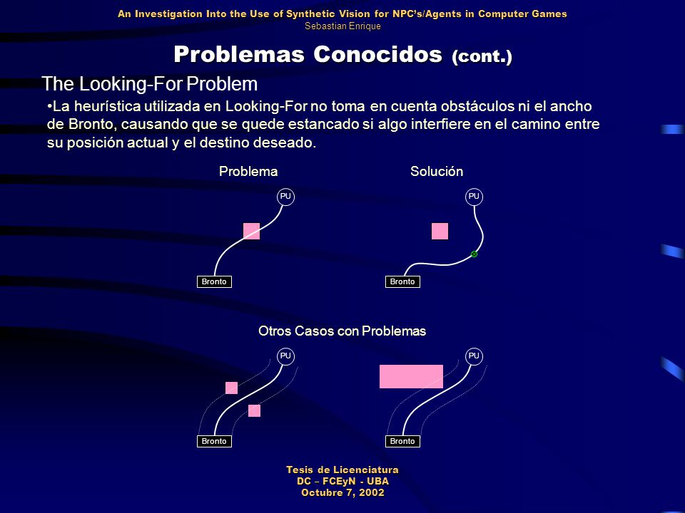 Problemas Conocidos (cont.) The Looking-For Problem An Investigation Into the Use of Synthetic Vision for NPC's/Agents in Computer Games Sebastian Enrique Tesis de Licenciatura DC – FCEyN - UBA Octubre 7, 2002 La heurística utilizada en Looking-For no toma en cuenta obstáculos ni el ancho de Bronto, causando que se quede estancado si algo interfiere en el camino entre su posición actual y el destino deseado.