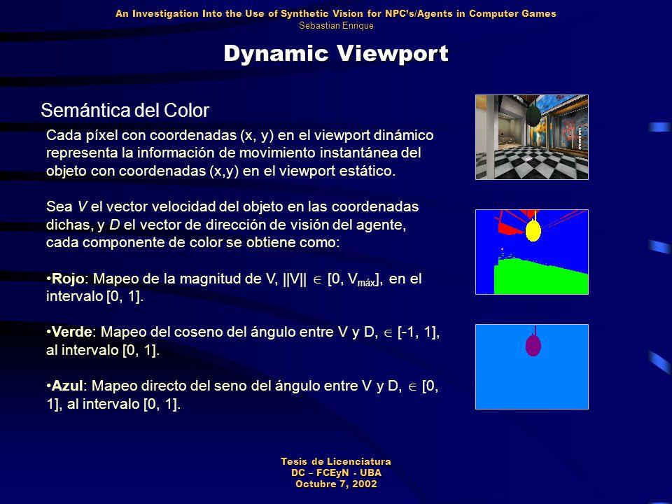 Dynamic Viewport Semántica del Color Cada píxel con coordenadas (x, y) en el viewport dinámico representa la información de movimiento instantánea del objeto con coordenadas (x,y) en el viewport estático.