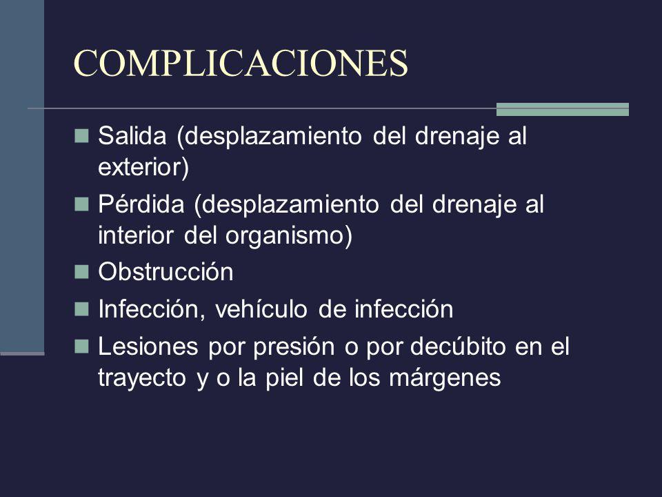 COMPLICACIONES Salida (desplazamiento del drenaje al exterior) Pérdida (desplazamiento del drenaje al interior del organismo) Obstrucción Infección, vehículo de infección Lesiones por presión o por decúbito en el trayecto y o la piel de los márgenes