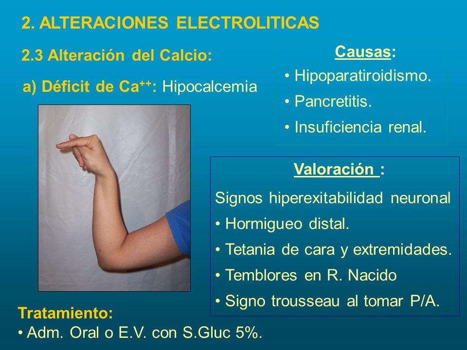 a) Déficit de Ca ++ : Hipocalcemia Causas: Valoración : Hipoparatiroidismo. Pancretitis. Insuficiencia renal. Signos hiperexitabilidad neuronal Hormig