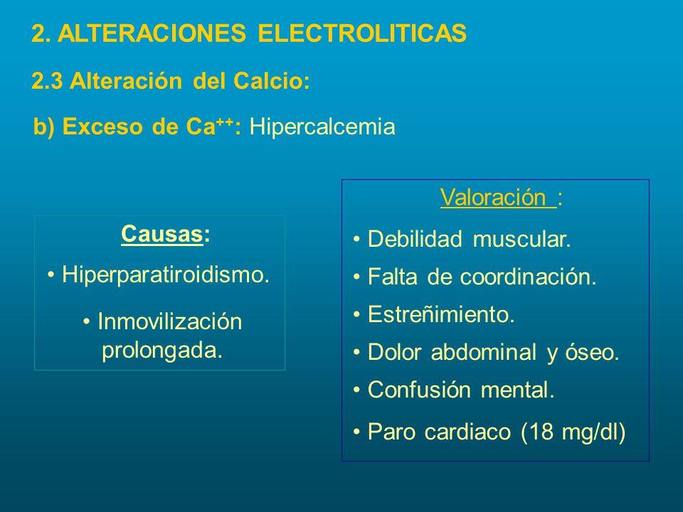 Causas: Valoración : Hiperparatiroidismo. Inmovilización prolongada. Debilidad muscular. Falta de coordinación. Estreñimiento. Dolor abdominal y óseo.
