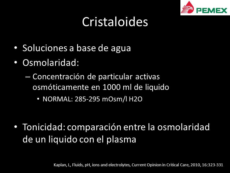 Potasio 40 mmol-80 mmol/ día Concentración normal: 3.5 – 5 mmol/L Hipocalemia: – < 3.5 mEq/l – Hasta 20% hospitalizados – 65% pacientes de quirúrgicos – Causas En pacientes quirúrgicos Síndrome de realimentacion Hipomagnesemia 50% Manual terapéutica medica y procedimientos de urgencia, sexta edición INCMNSZ