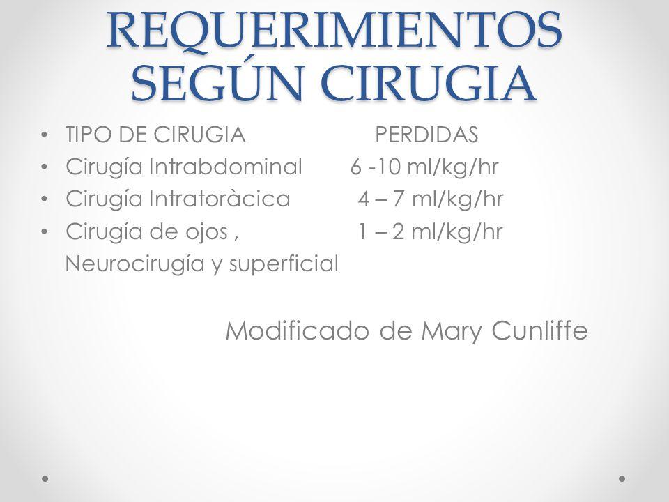 REQUERIMIENTOS SEGÚN CIRUGIA TIPO DE CIRUGIA PERDIDAS Cirugía Intrabdominal 6 -10 ml/kg/hr Cirugía Intratoràcica 4 – 7 ml/kg/hr Cirugía de ojos, 1 – 2 ml/kg/hr Neurocirugía y superficial Modificado de Mary Cunliffe