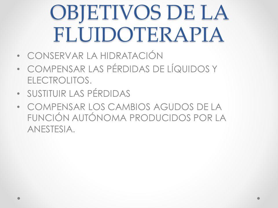OBJETIVOS DE LA FLUIDOTERAPIA CONSERVAR LA HIDRATACIÓN COMPENSAR LAS PÉRDIDAS DE LÍQUIDOS Y ELECTROLITOS.