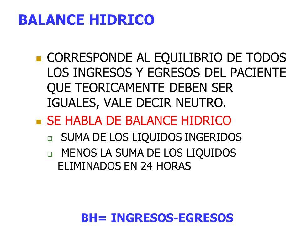 BALANCE HIDRICO CORRESPONDE AL EQUILIBRIO DE TODOS LOS INGRESOS Y EGRESOS DEL PACIENTE QUE TEORICAMENTE DEBEN SER IGUALES, VALE DECIR NEUTRO. SE HABLA