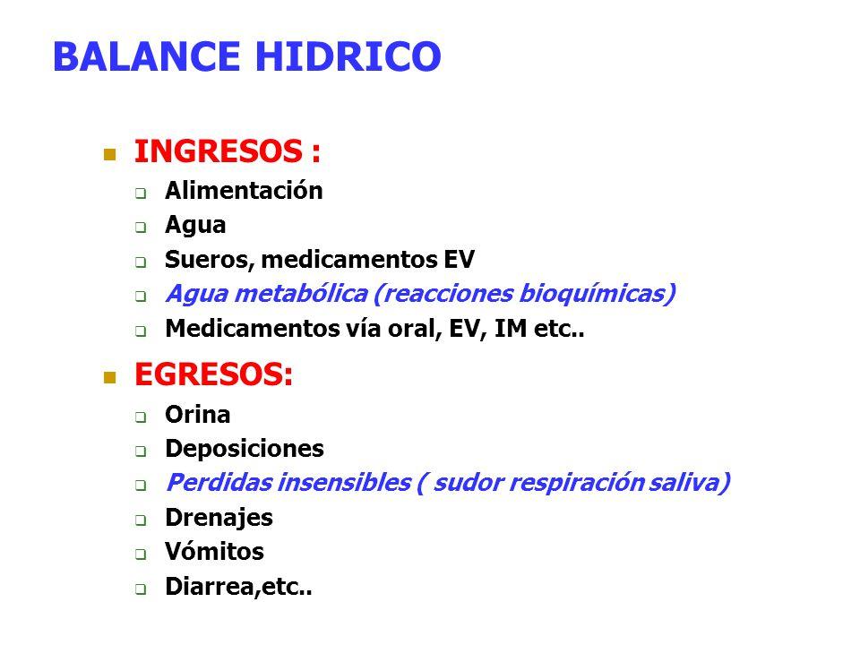 BALANCE HIDRICO INGRESOS :  Alimentación  Agua  Sueros, medicamentos EV  Agua metabólica (reacciones bioquímicas)  Medicamentos vía oral, EV, IM