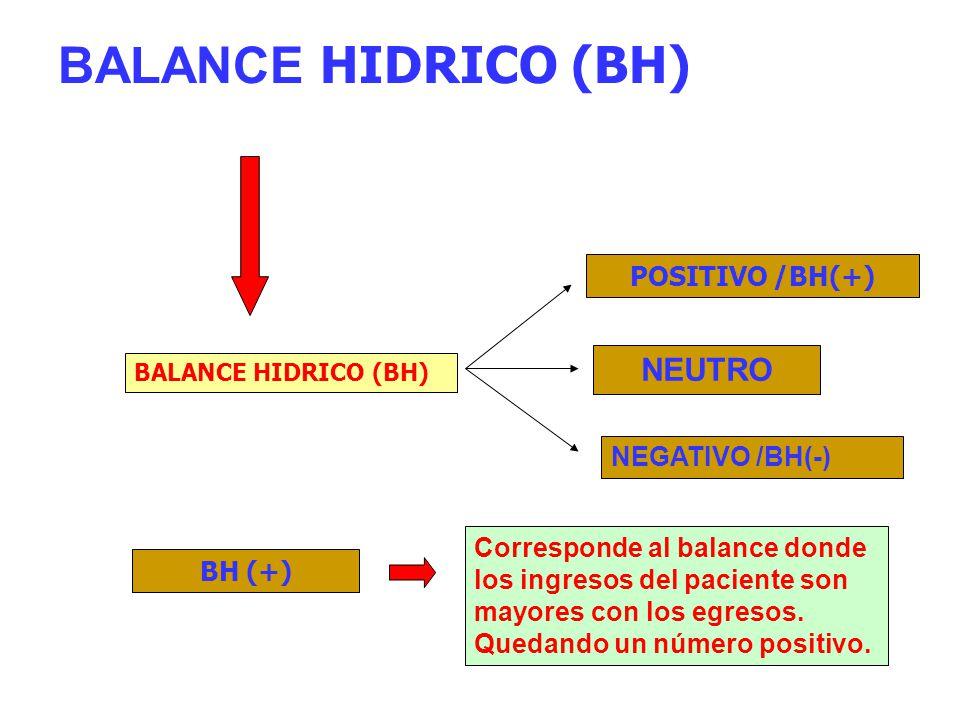 BALANCE HIDRICO (BH) POSITIVO /BH(+) NEGATIVO /BH(-) NEUTRO BH (+) Corresponde al balance donde los ingresos del paciente son mayores con los egresos.