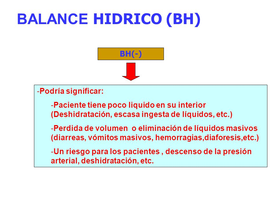 BALANCE HIDRICO (BH) BH(-) -Podría significar: -Paciente tiene poco liquido en su interior (Deshidratación, escasa ingesta de líquidos, etc.) -Perdida