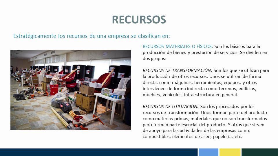 RECURSOS RECURSOS TECNOLÓGICOS: Conjunto de técnicas, procesos, procedimientos, métodos y sistemas que son utilizados por la empresa en las diferentes actividades relacionadas con la producción de bienes o servicios.