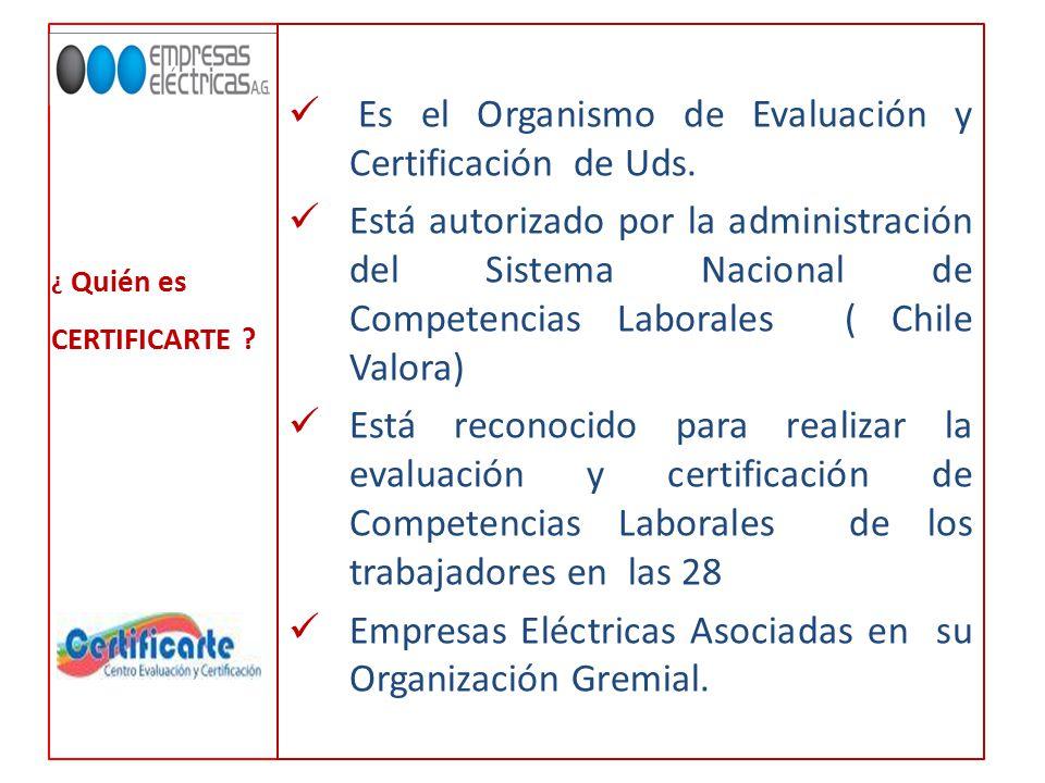 ¿ Quién es CERTIFICARTE . Es el Organismo de Evaluación y Certificación de Uds.