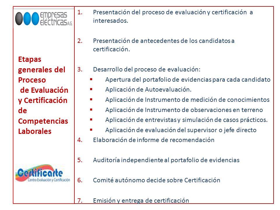 Etapas generales del Proceso de Evaluación y Certificación de Competencias Laborales 1.Presentación del proceso de evaluación y certificación a interesados.