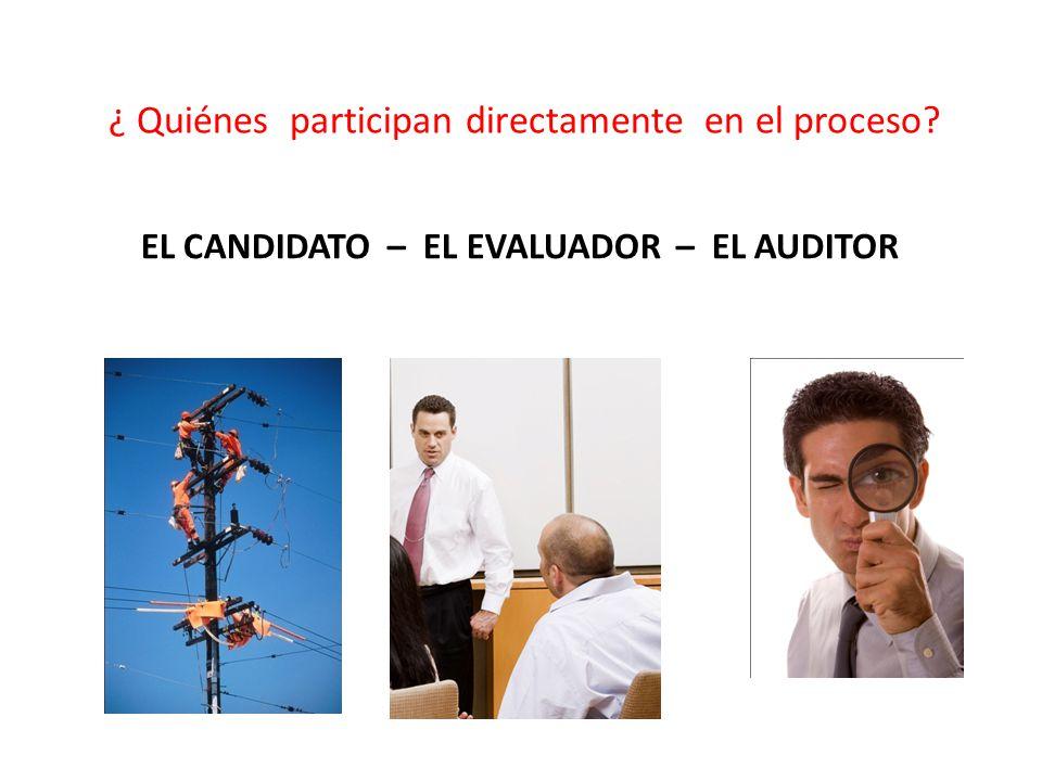 EL CANDIDATO – EL EVALUADOR – EL AUDITOR ¿ Quiénes participan directamente en el proceso