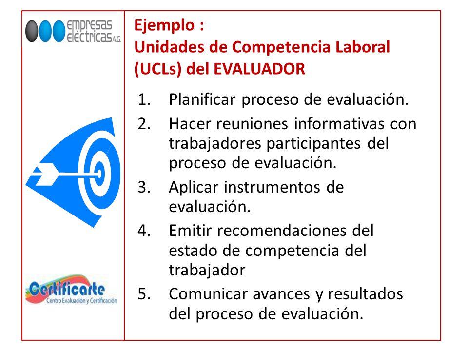 Ejemplo : Unidades de Competencia Laboral (UCLs) del EVALUADOR 1.Planificar proceso de evaluación.