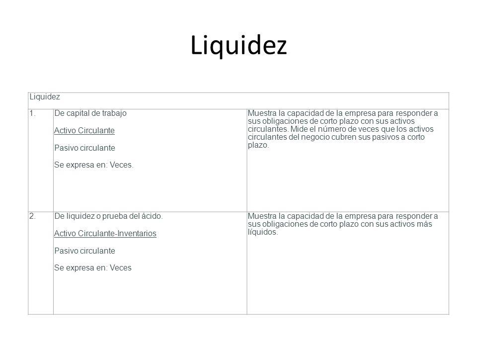 Liquidez 1.De capital de trabajo Activo Circulante Pasivo circulante Se expresa en: Veces.