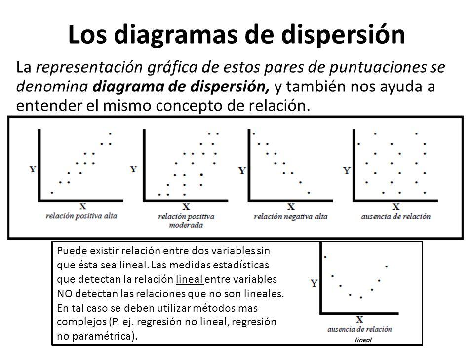 varianza y covarianza pdf