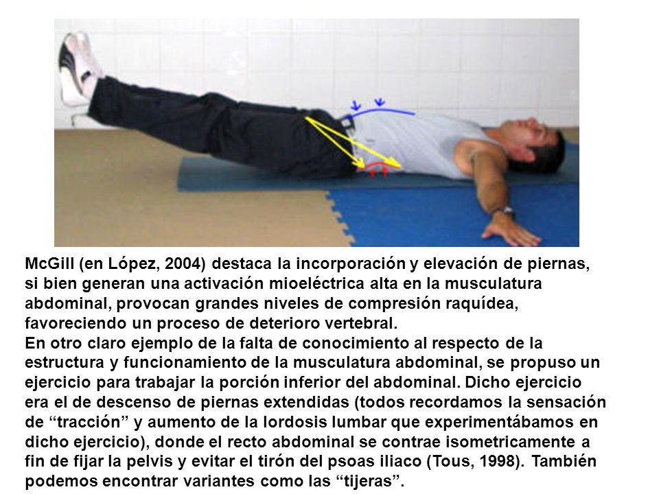 McGill (en López, 2004) destaca la incorporación y elevación de piernas, si bien generan una activación mioeléctrica alta en la musculatura abdominal,