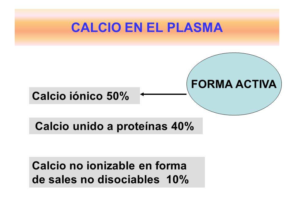 CALCIO EN EL PLASMA Calcio iónico 50% Calcio unido a proteínas 40% Calcio no ionizable en forma de sales no disociables 10% FORMA ACTIVA