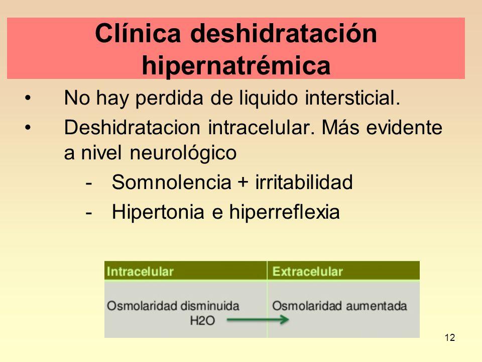 12 Clínica deshidratación hipernatrémica No hay perdida de liquido intersticial. Deshidratacion intracelular. Más evidente a nivel neurológico -Somnol