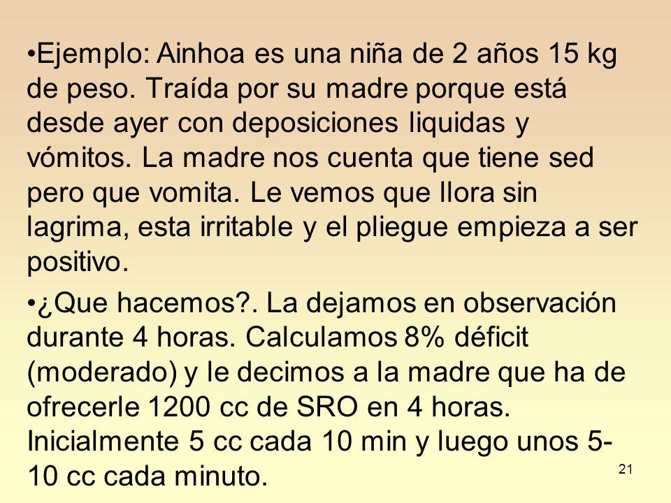 21 Ejemplo: Ainhoa es una niña de 2 años 15 kg de peso. Traída por su madre porque está desde ayer con deposiciones liquidas y vómitos. La madre nos c
