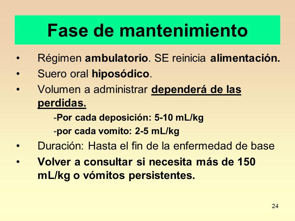 24 Fase de mantenimiento Régimen ambulatorio. SE reinicia alimentación. Suero oral hiposódico. Volumen a administrar dependerá de las perdidas. -Por c