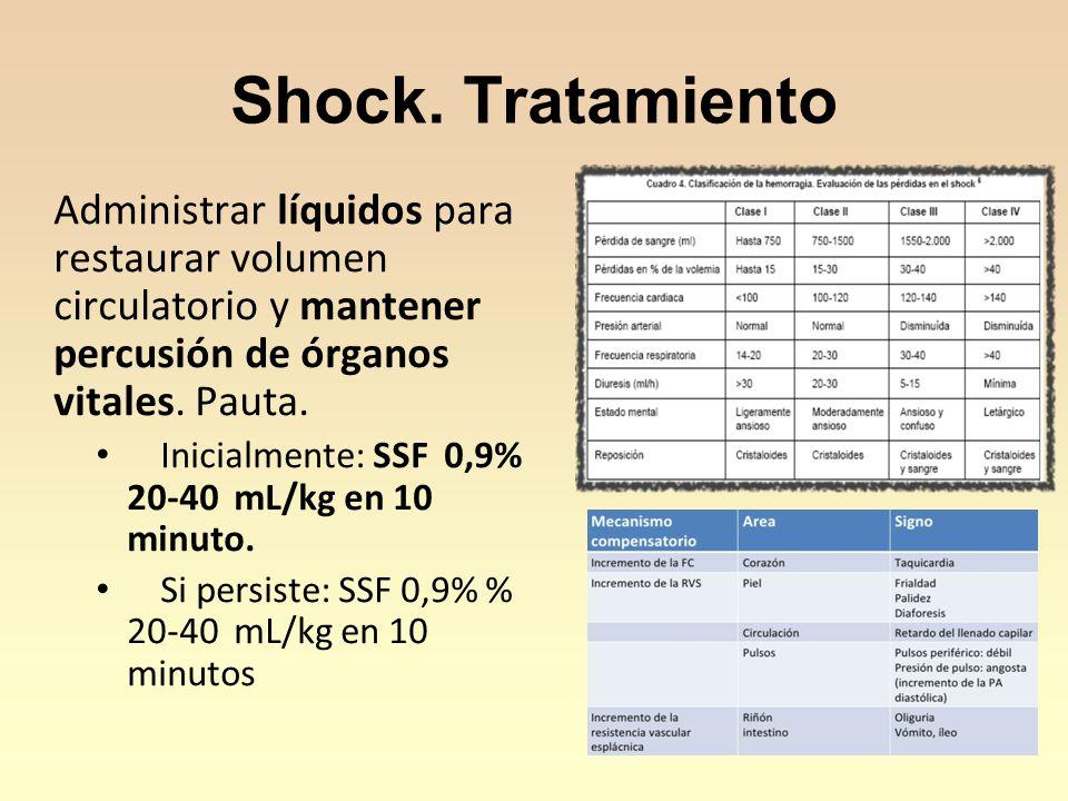 29 Shock. Tratamiento Administrar líquidos para restaurar volumen circulatorio y mantener percusión de órganos vitales. Pauta. Inicialmente: SSF 0,9%
