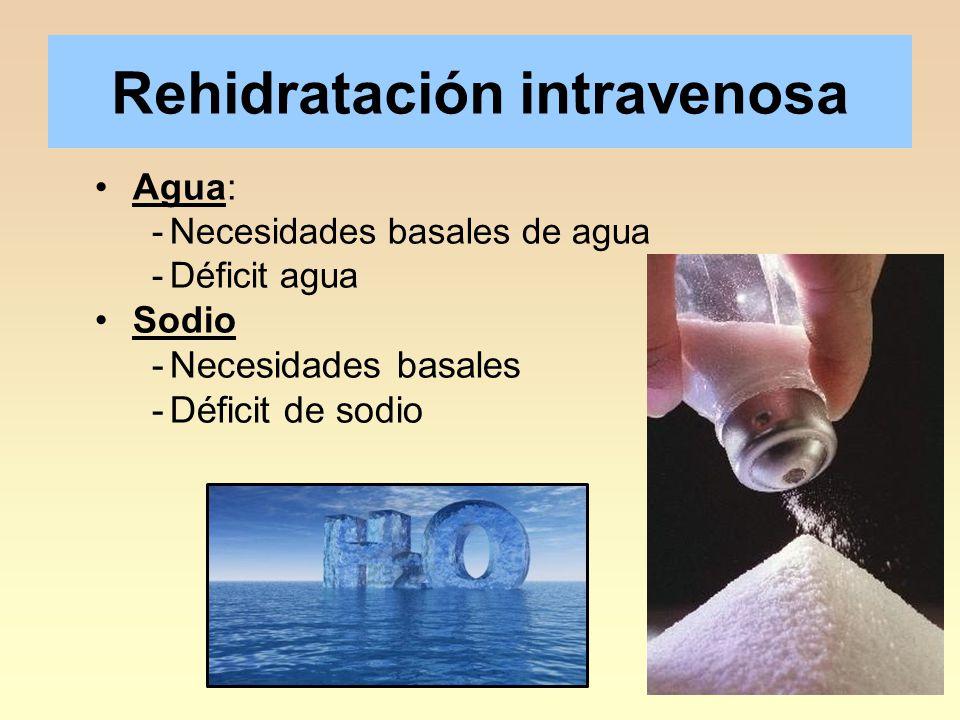 31 Rehidratación intravenosa Agua: -Necesidades basales de agua -Déficit agua Sodio -Necesidades basales -Déficit de sodio