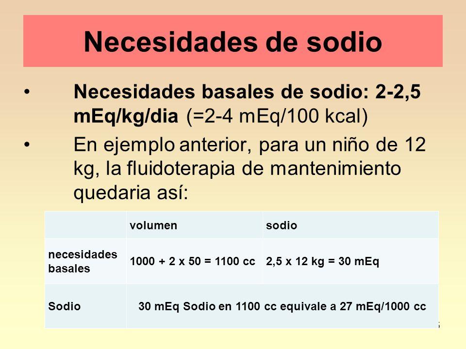 35 Necesidades de sodio Necesidades basales de sodio: 2-2,5 mEq/kg/dia (=2-4 mEq/100 kcal) En ejemplo anterior, para un niño de 12 kg, la fluidoterapia de mantenimiento quedaria así: volumensodio necesidades basales 1000 + 2 x 50 = 1100 cc2,5 x 12 kg = 30 mEq Sodio30 mEq Sodio en 1100 cc equivale a 27 mEq/1000 cc