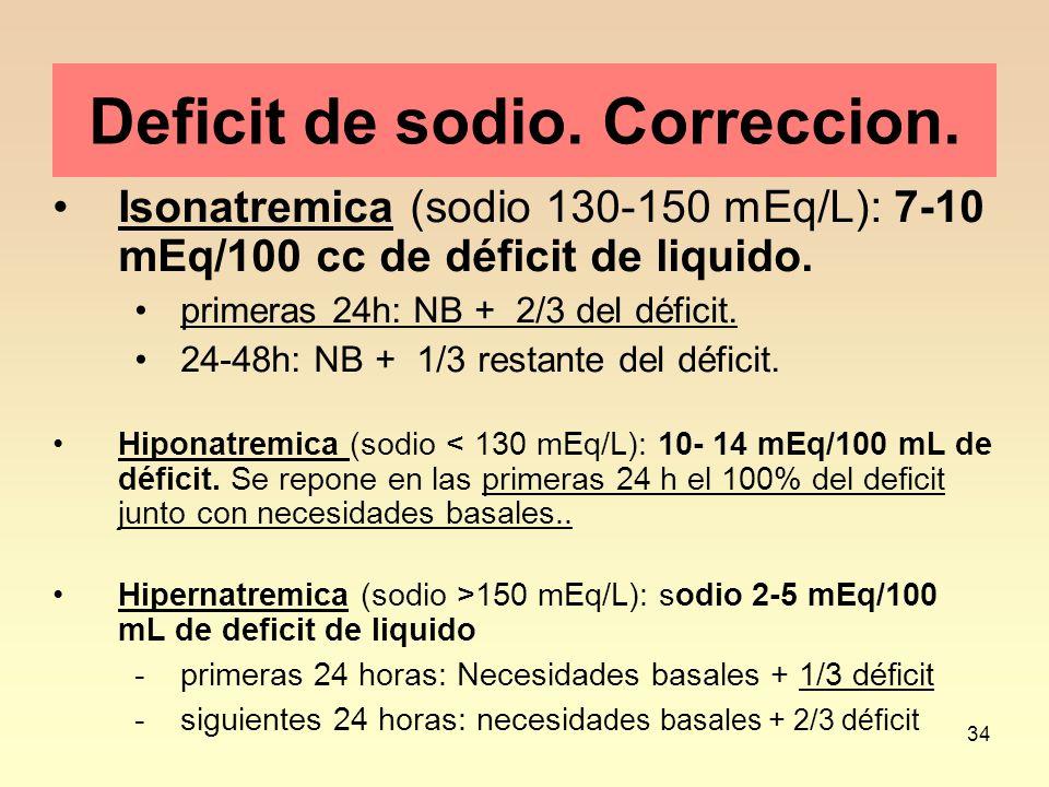 34 Deficit de sodio. Correccion. Isonatremica (sodio 130-150 mEq/L): 7-10 mEq/100 cc de déficit de liquido. primeras 24h: NB + 2/3 del déficit. 24-48h