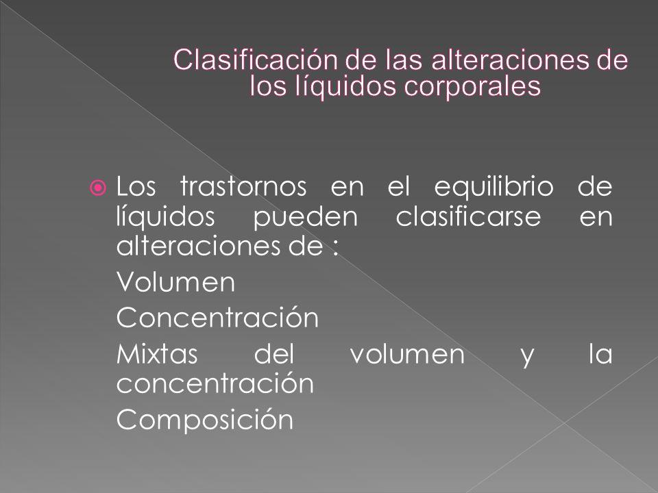 Los trastornos en el equilibrio de líquidos pueden clasificarse en alteraciones de : Volumen Concentración Mixtas del volumen y la concentración Com