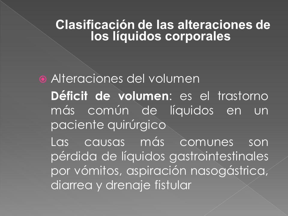  Alteraciones del volumen Déficit de volumen : es el trastorno más común de líquidos en un paciente quirúrgico Las causas más comunes son pérdida de