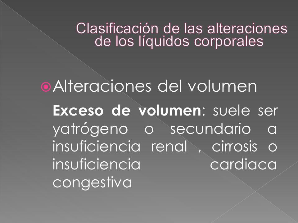  Alteraciones del volumen Exceso de volumen : suele ser yatrógeno o secundario a insuficiencia renal, cirrosis o insuficiencia cardiaca congestiva