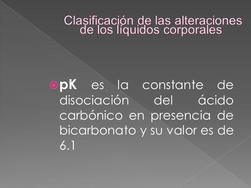  pK es la constante de disociación del ácido carbónico en presencia de bicarbonato y su valor es de 6.1