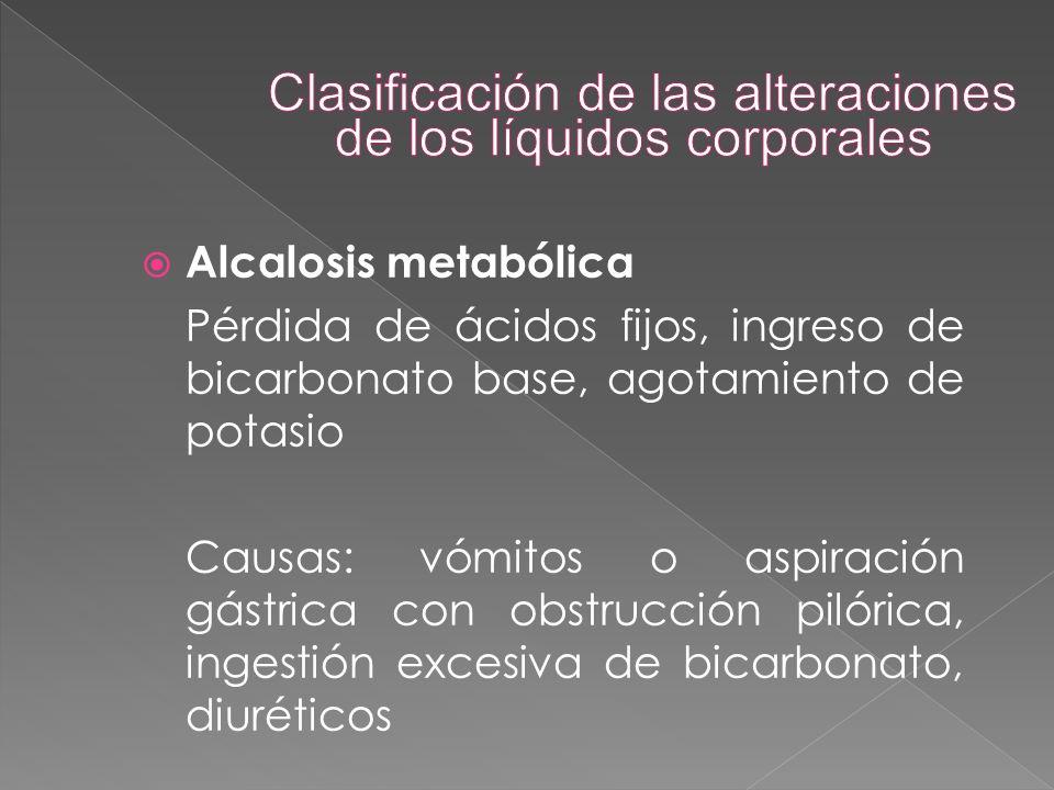  Alcalosis metabólica Pérdida de ácidos fijos, ingreso de bicarbonato base, agotamiento de potasio Causas: vómitos o aspiración gástrica con obstrucc