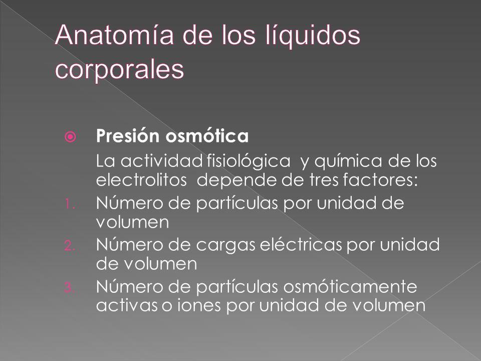  Presión osmótica La actividad fisiológica y química de los electrolitos depende de tres factores: 1. Número de partículas por unidad de volumen 2. N