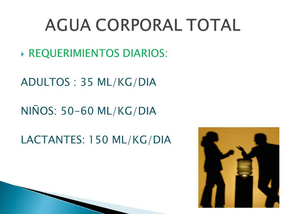  REQUERIMIENTOS DIARIOS: ADULTOS : 35 ML/KG/DIA NIÑOS: 50-60 ML/KG/DIA LACTANTES: 150 ML/KG/DIA