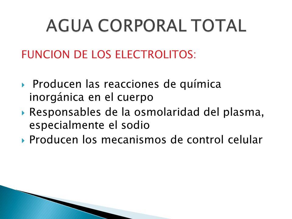 FUNCION DE LOS ELECTROLITOS:  Producen las reacciones de química inorgánica en el cuerpo  Responsables de la osmolaridad del plasma, especialmente el sodio  Producen los mecanismos de control celular