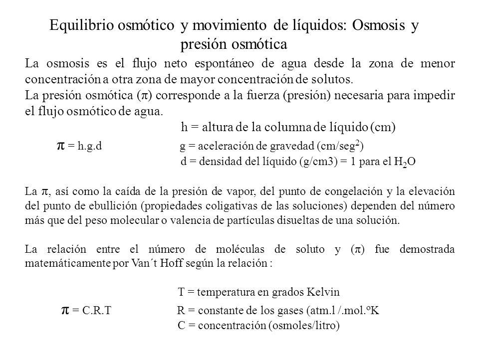 Lo anterior significa que conociendo la concentración de solutos en una solución se puede calcular la π.