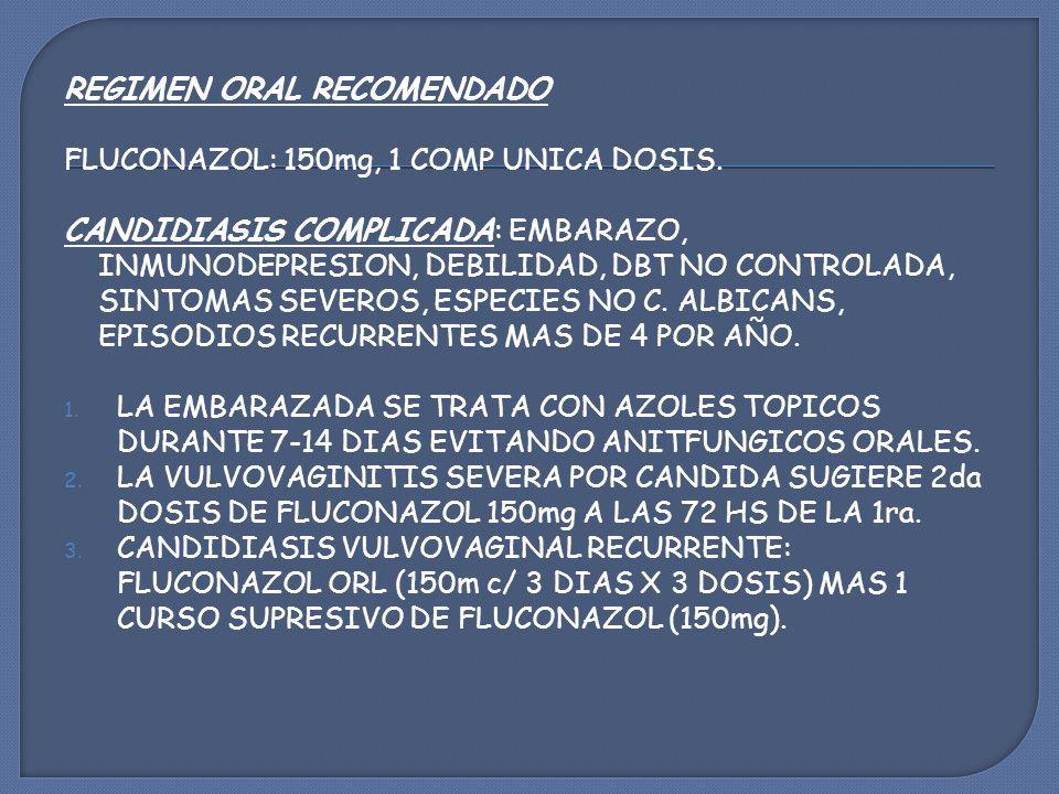 REGIMEN ORAL RECOMENDADO FLUCONAZOL: 150mg, 1 COMP UNICA DOSIS.