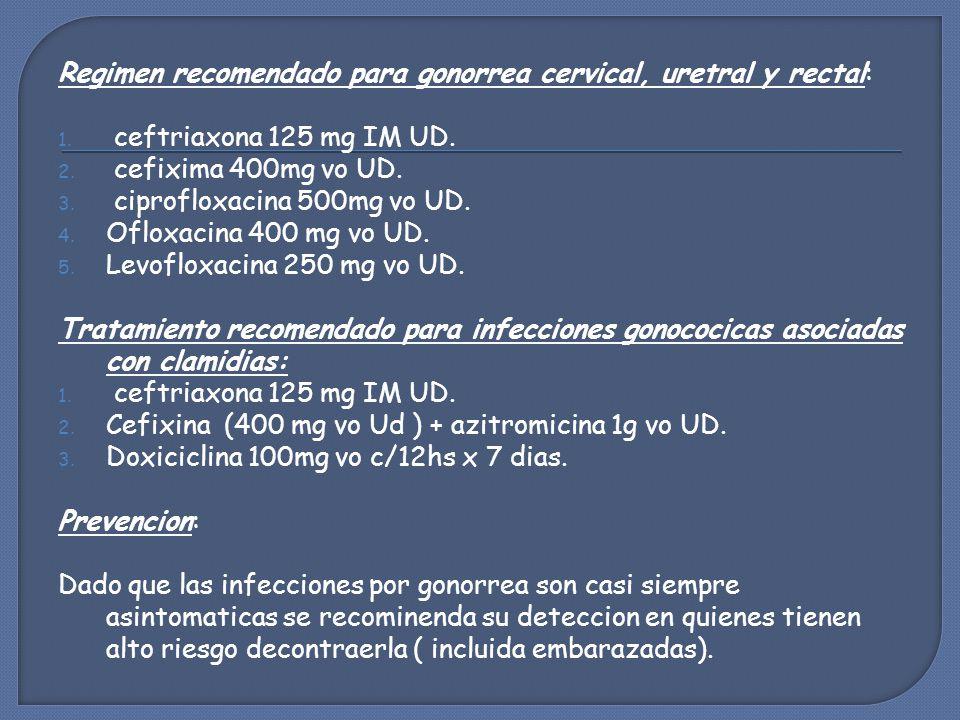 Regimen recomendado para gonorrea cervical, uretral y rectal: 1.