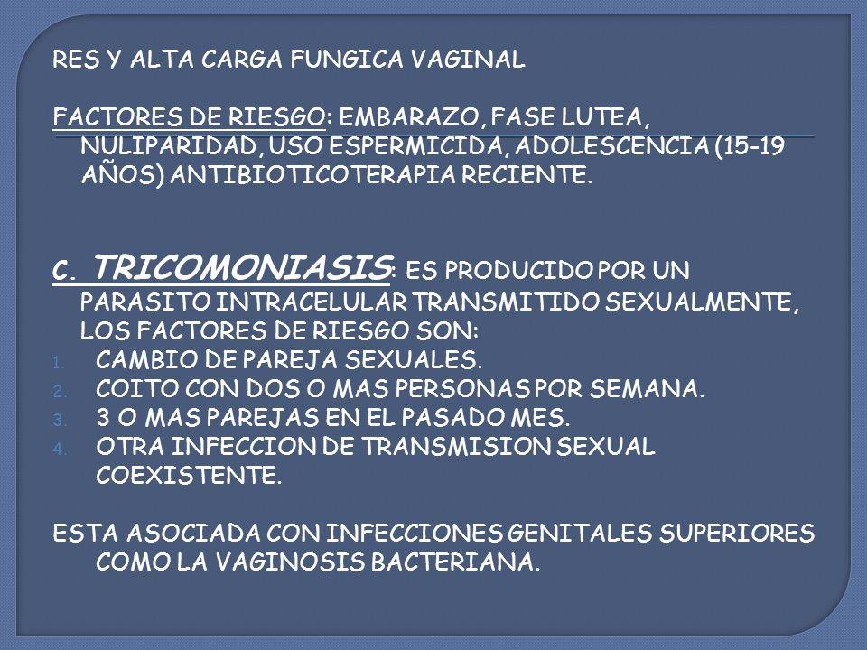 RES Y ALTA CARGA FUNGICA VAGINAL FACTORES DE RIESGO: EMBARAZO, FASE LUTEA, NULIPARIDAD, USO ESPERMICIDA, ADOLESCENCIA (15-19 AÑOS) ANTIBIOTICOTERAPIA RECIENTE.