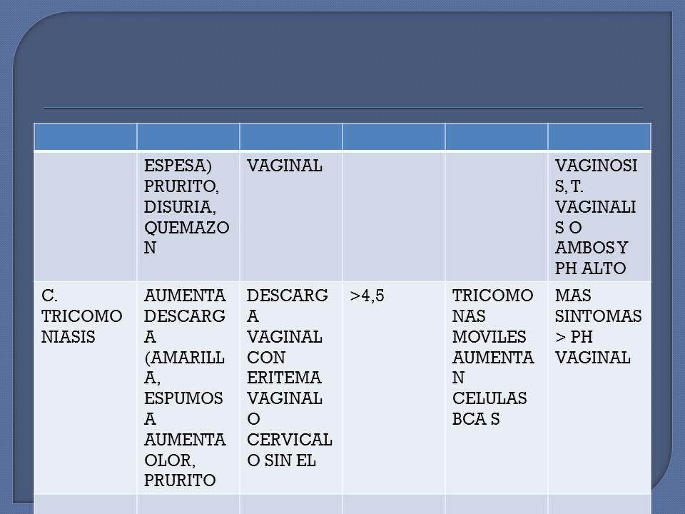 ESPESA) PRURITO, DISURIA, QUEMAZO N VAGINALVAGINOSI S, T.