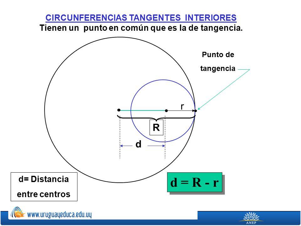 d d = R - r CIRCUNFERENCIAS TANGENTES INTERIORES Tienen un punto en común que es la de tangencia.