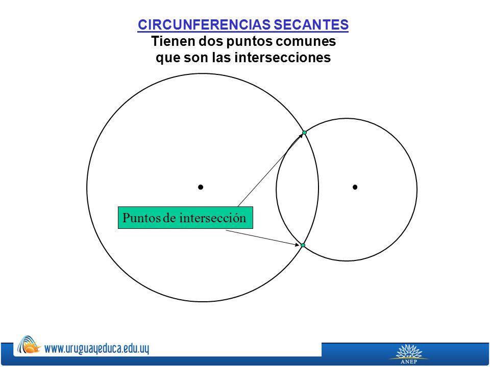CIRCUNFERENCIAS SECANTES Tienen dos puntos comunes que son las intersecciones Puntos de intersección