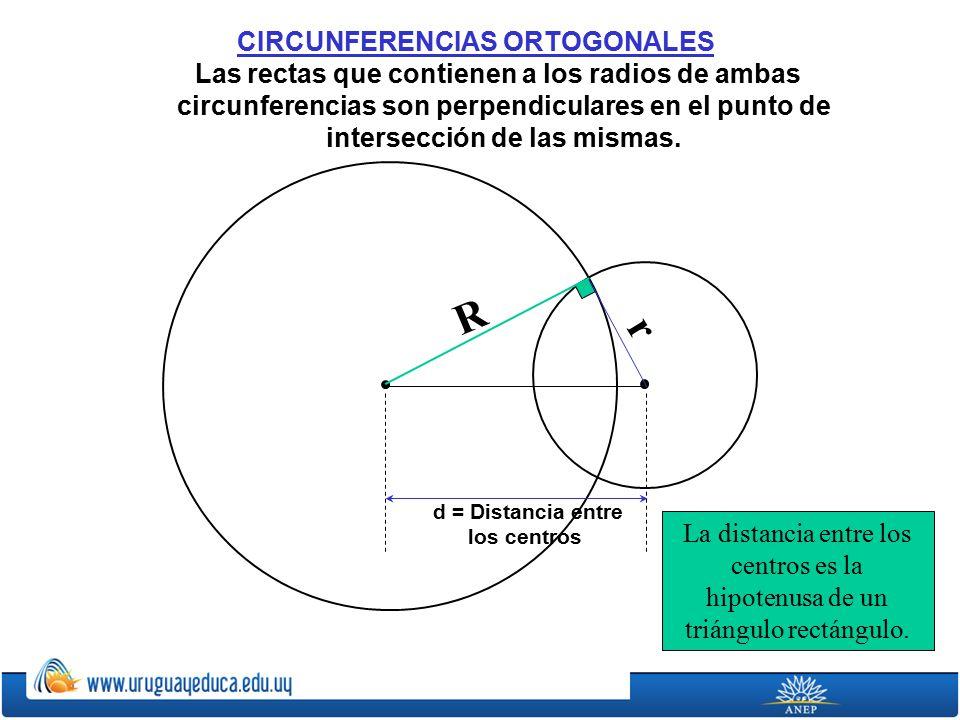 CIRCUNFERENCIAS ORTOGONALES Las rectas que contienen a los radios de ambas circunferencias son perpendiculares en el punto de intersección de las mismas.