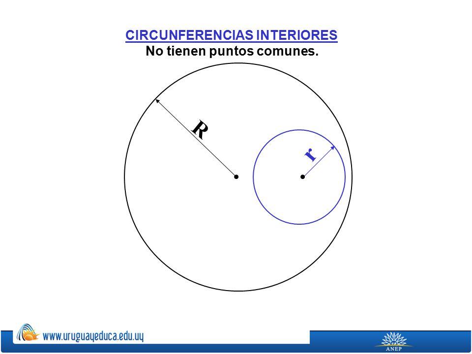 CIRCUNFERENCIAS INTERIORES No tienen puntos comunes. R r