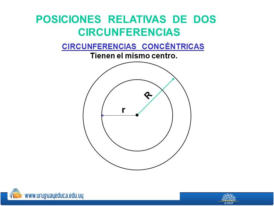 POSICIONES RELATIVAS DE DOS CIRCUNFERENCIAS CIRCUNFERENCIAS CONCÉNTRICAS Tienen el mismo centro.