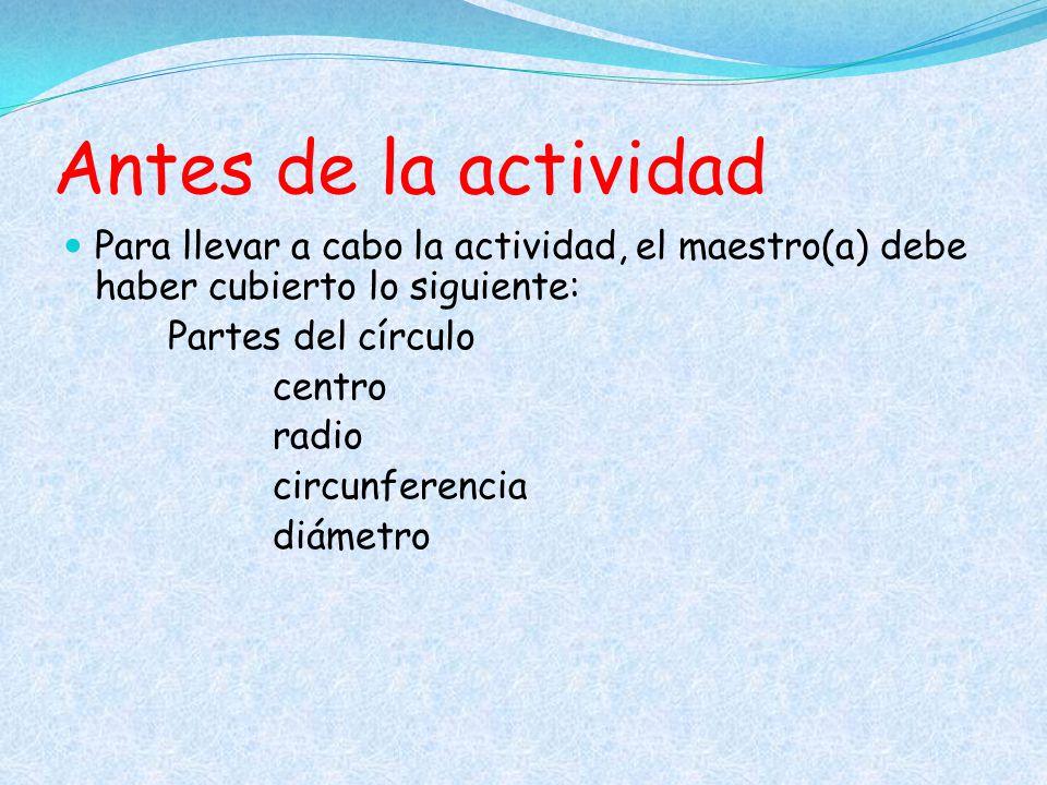 Evaluación de la actividad por los estudiantes ¿Qué aprendiste de esta actividad.