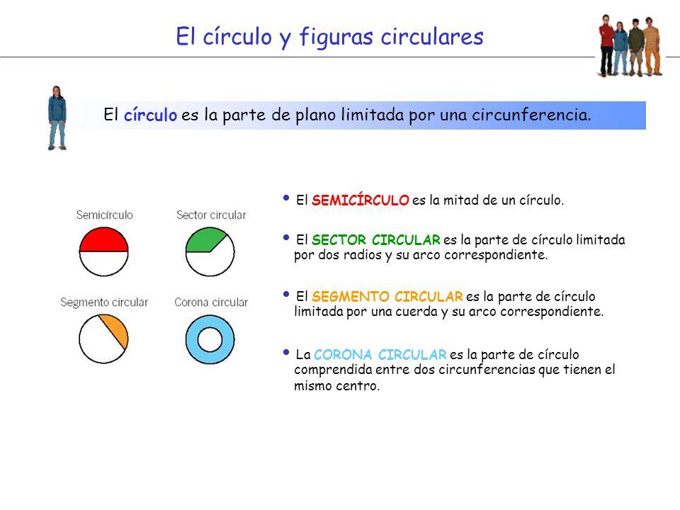 El círculo y figuras circulares El círculo es la parte de plano limitada por una circunferencia.  El SEMICÍRCULO es la mitad de un círculo.  El SECT