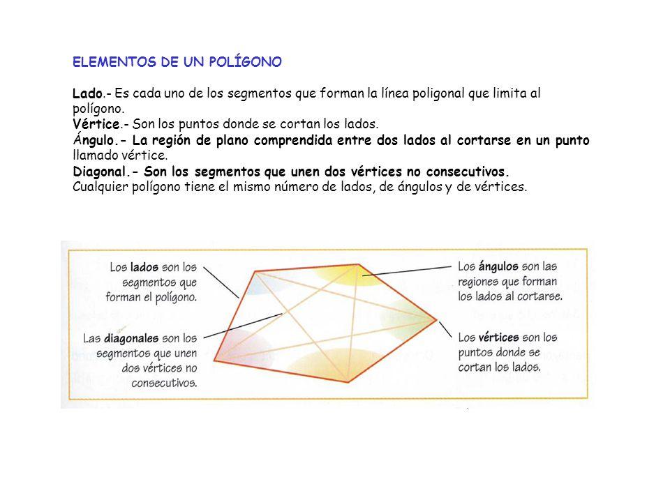 ELEMENTOS DE UN POLÍGONO Lado.- Es cada uno de los segmentos que forman la línea poligonal que limita al polígono. Vértice.- Son los puntos donde se c