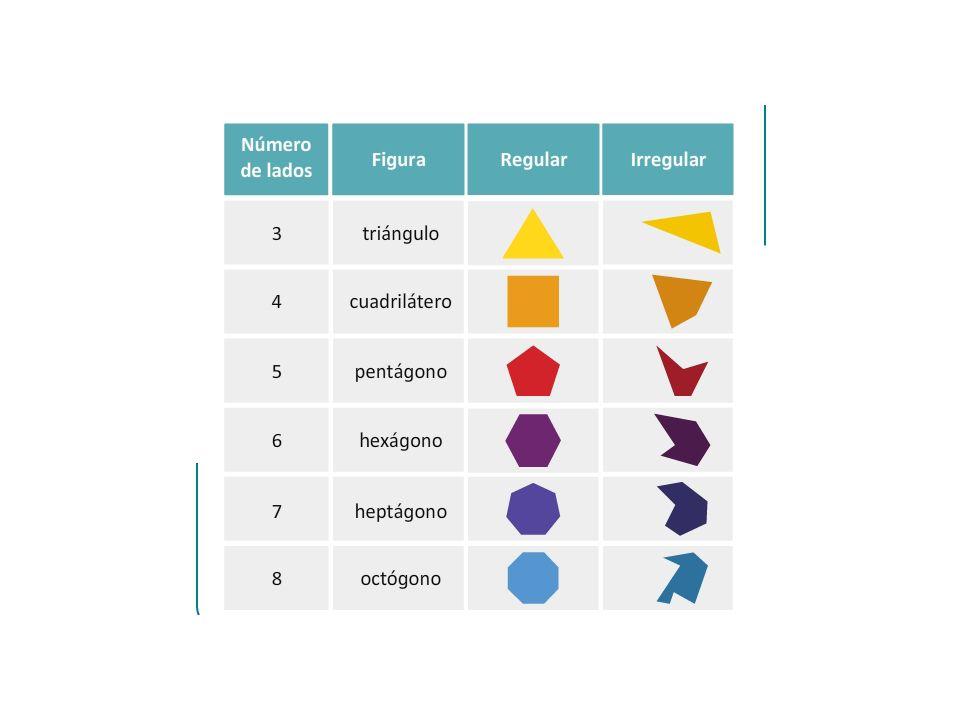 CLASIFICACIÓN DE LOS TRIÁNGULOS Por la longitud de sus lados se clasifican en: .